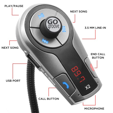 FlexSMART X2 Bluetooth In-Car FM Transmitter with USB Charging , Multipoint , Music Controls & Hands-Free Calling