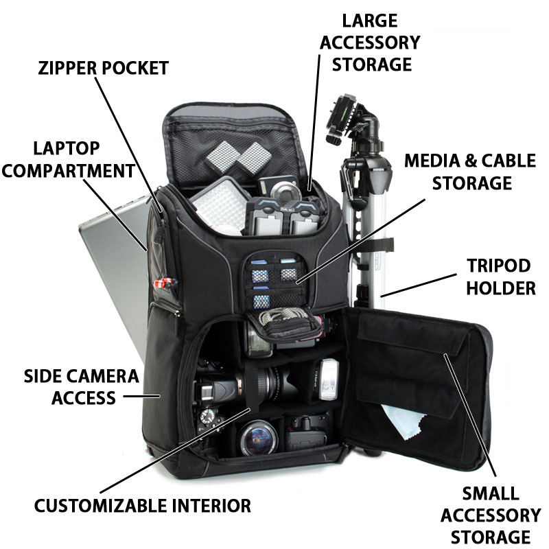 Professional Gear Backpack for Digital SLR Canon Cameras &amp ...