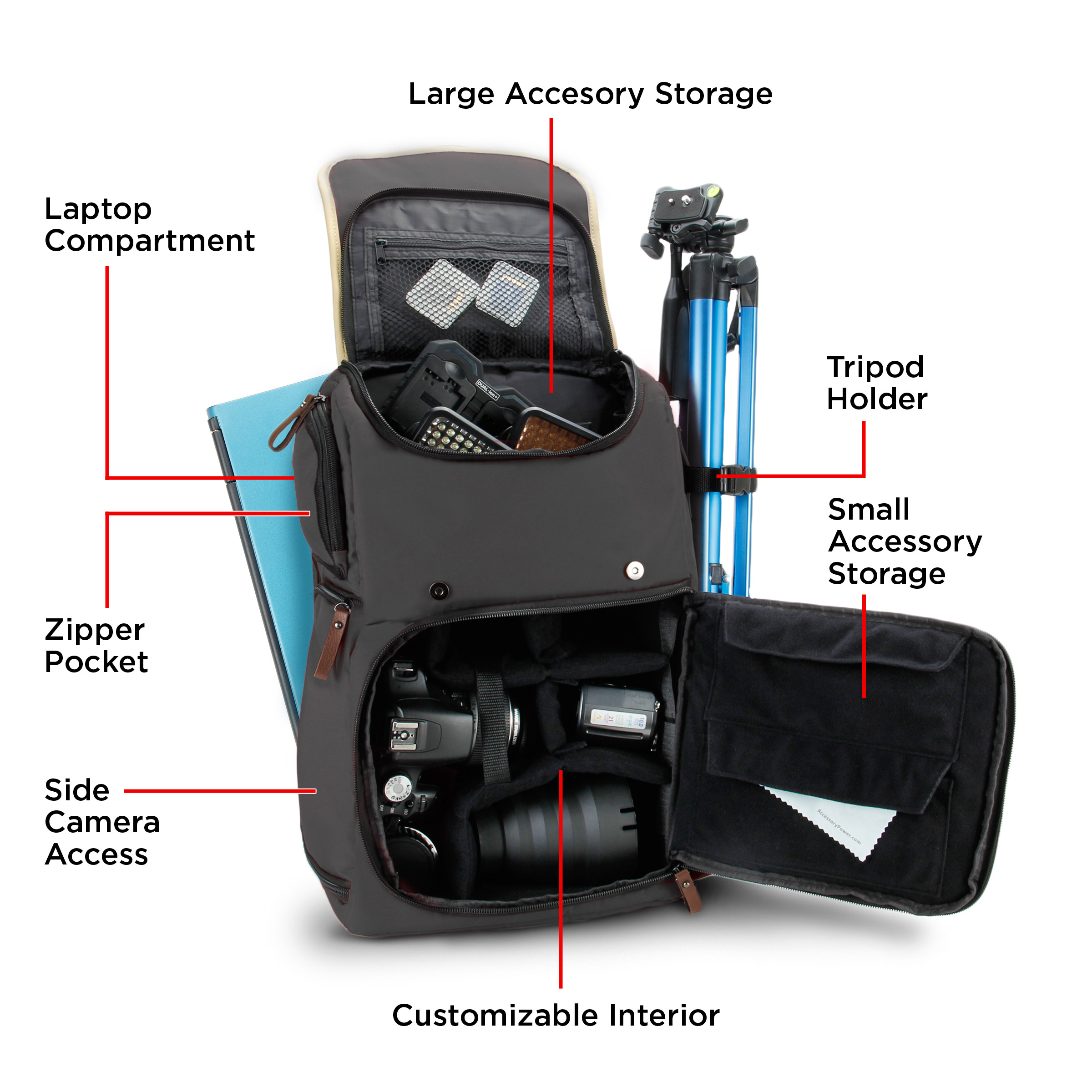 Professional DSLR Camera Backpack Case for Photography and Laptop ...